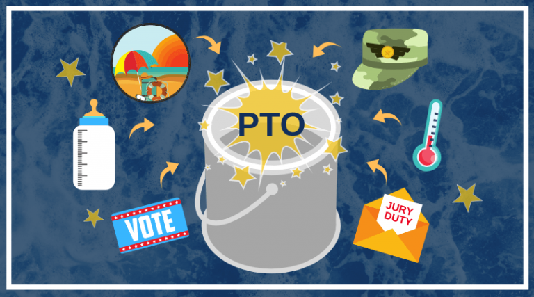 Paid time off (PTO) categories in a PTO bucket