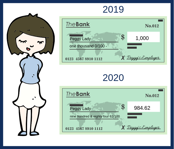Example of 2019 withholding vs. 2020 withholding on cartoon checks with cartoon lady