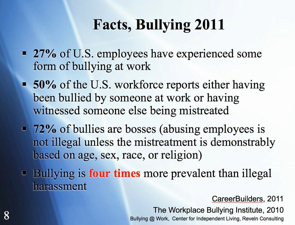 2011 Workplace bullying facts and statistics from CareerBuilders and The Workplace Bullying Institute.