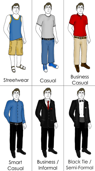 Image of various types of modes of dress.