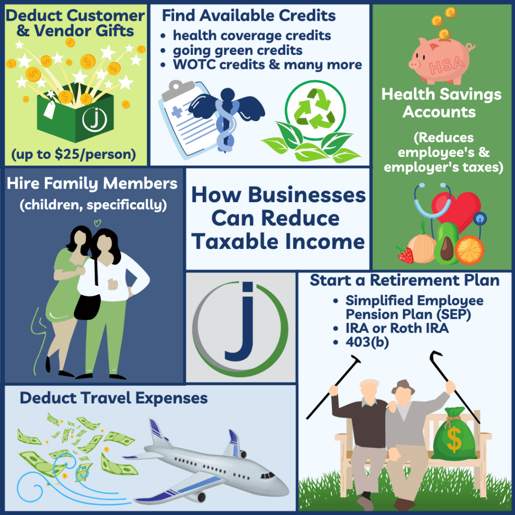 reducing taxable income jf graphic